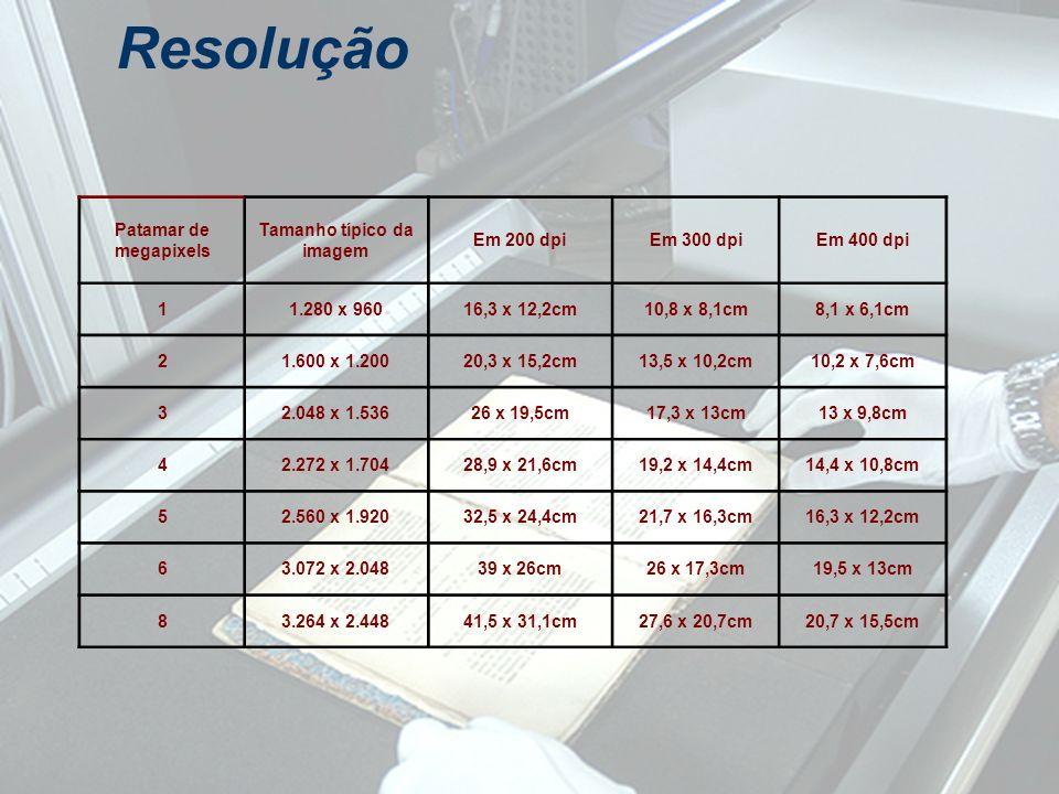 Resolução Patamar de megapixels Tamanho típico da imagem Em 200 dpiEm 300 dpiEm 400 dpi 11.280 x 96016,3 x 12,2cm10,8 x 8,1cm8,1 x 6,1cm 21.600 x 1.20