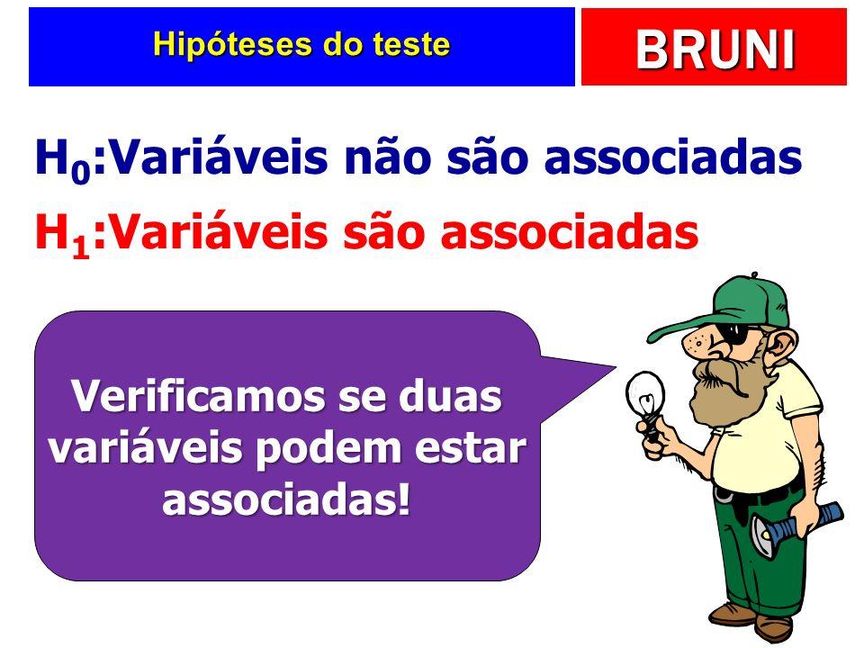 BRUNI Hipóteses do teste H 0 :Variáveis não são associadas H 1 :Variáveis são associadas Verificamos se duas variáveis podem estar associadas!