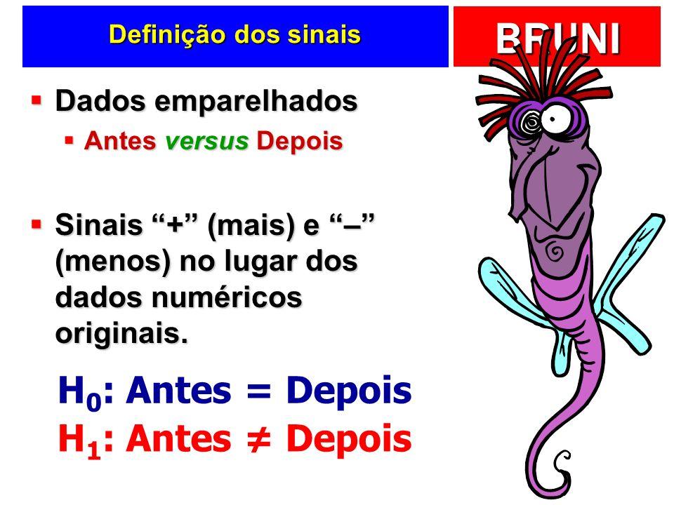 BRUNI Definição dos sinais Dados emparelhados Dados emparelhados Antes versus Depois Antes versus Depois Sinais + (mais) e – (menos) no lugar dos dados numéricos originais.