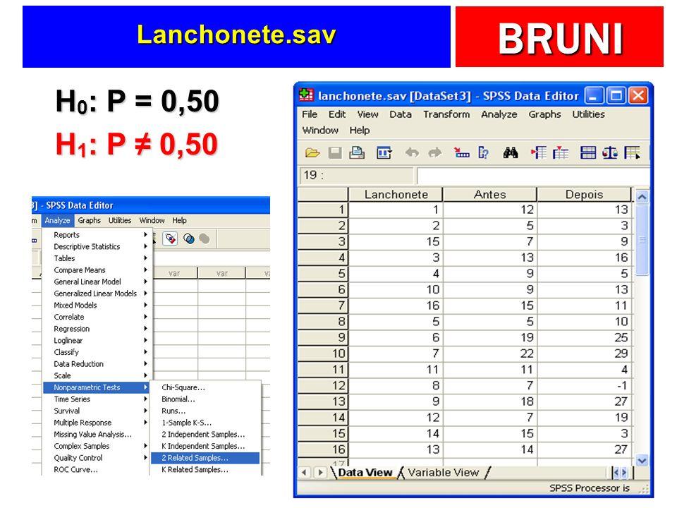 BRUNI Lanchonete.sav H 0 : P = 0,50 H 1 : P 0,50