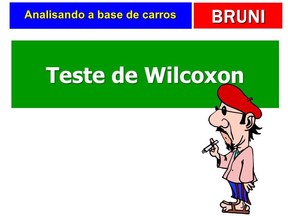 BRUNI Analisando a base de carros Teste de Wilcoxon