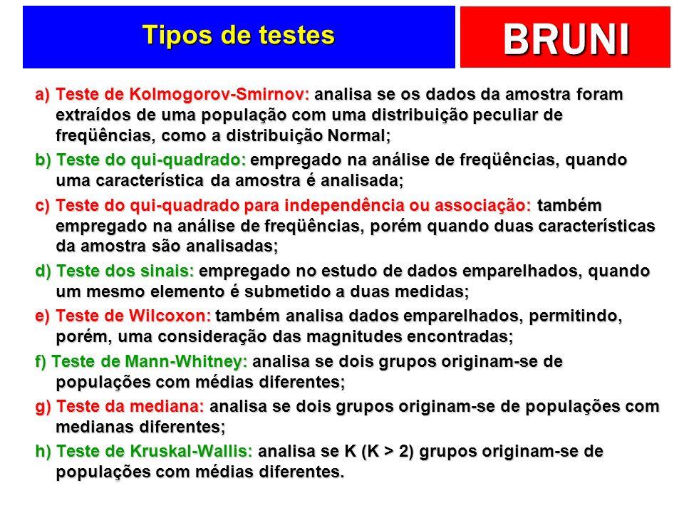 BRUNI Tipos de testes a) Teste de Kolmogorov-Smirnov: analisa se os dados da amostra foram extraídos de uma população com uma distribuição peculiar de freqüências, como a distribuição Normal; a) Teste de Kolmogorov-Smirnov: analisa se os dados da amostra foram extraídos de uma população com uma distribuição peculiar de freqüências, como a distribuição Normal; b) Teste do qui-quadrado: empregado na análise de freqüências, quando uma característica da amostra é analisada; b) Teste do qui-quadrado: empregado na análise de freqüências, quando uma característica da amostra é analisada; c) Teste do qui-quadrado para independência ou associação: também empregado na análise de freqüências, porém quando duas características da amostra são analisadas; c) Teste do qui-quadrado para independência ou associação: também empregado na análise de freqüências, porém quando duas características da amostra são analisadas; d) Teste dos sinais: empregado no estudo de dados emparelhados, quando um mesmo elemento é submetido a duas medidas; d) Teste dos sinais: empregado no estudo de dados emparelhados, quando um mesmo elemento é submetido a duas medidas; e) Teste de Wilcoxon: também analisa dados emparelhados, permitindo, porém, uma consideração das magnitudes encontradas; e) Teste de Wilcoxon: também analisa dados emparelhados, permitindo, porém, uma consideração das magnitudes encontradas; f) Teste de Mann-Whitney: analisa se dois grupos originam-se de populações com médias diferentes; f) Teste de Mann-Whitney: analisa se dois grupos originam-se de populações com médias diferentes; g) Teste da mediana: analisa se dois grupos originam-se de populações com medianas diferentes; g) Teste da mediana: analisa se dois grupos originam-se de populações com medianas diferentes; h) Teste de Kruskal-Wallis: analisa se K (K > 2) grupos originam-se de populações com médias diferentes.
