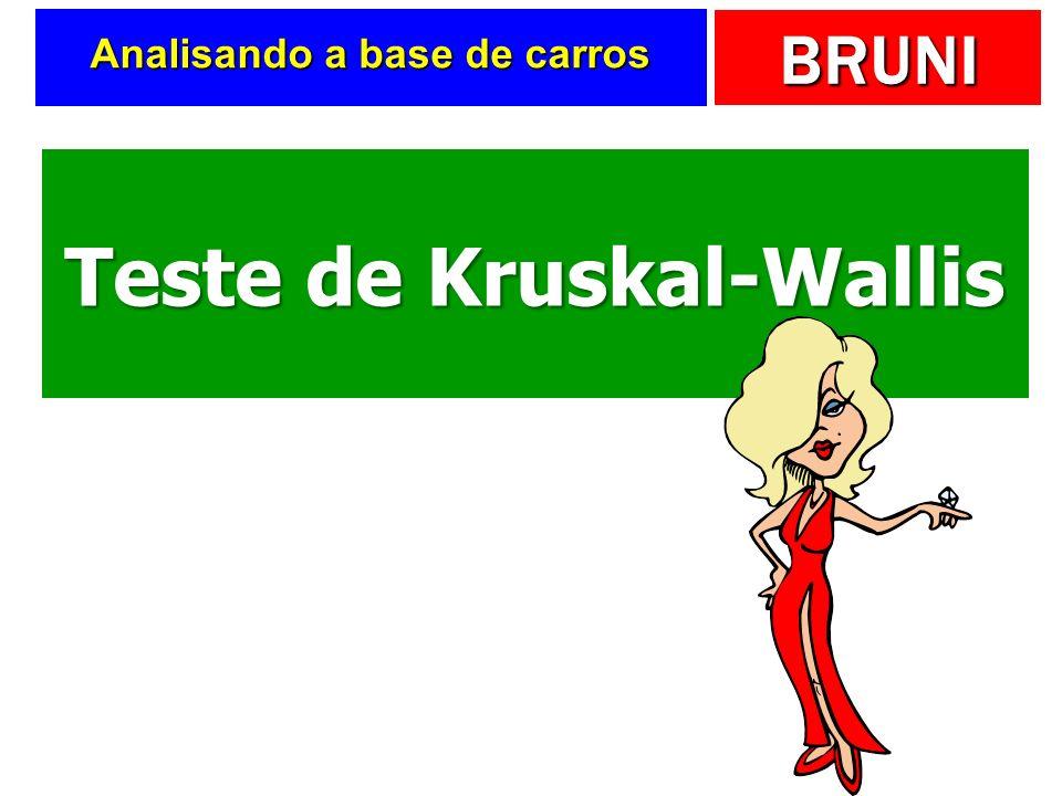 BRUNI Analisando a base de carros Teste de Kruskal-Wallis