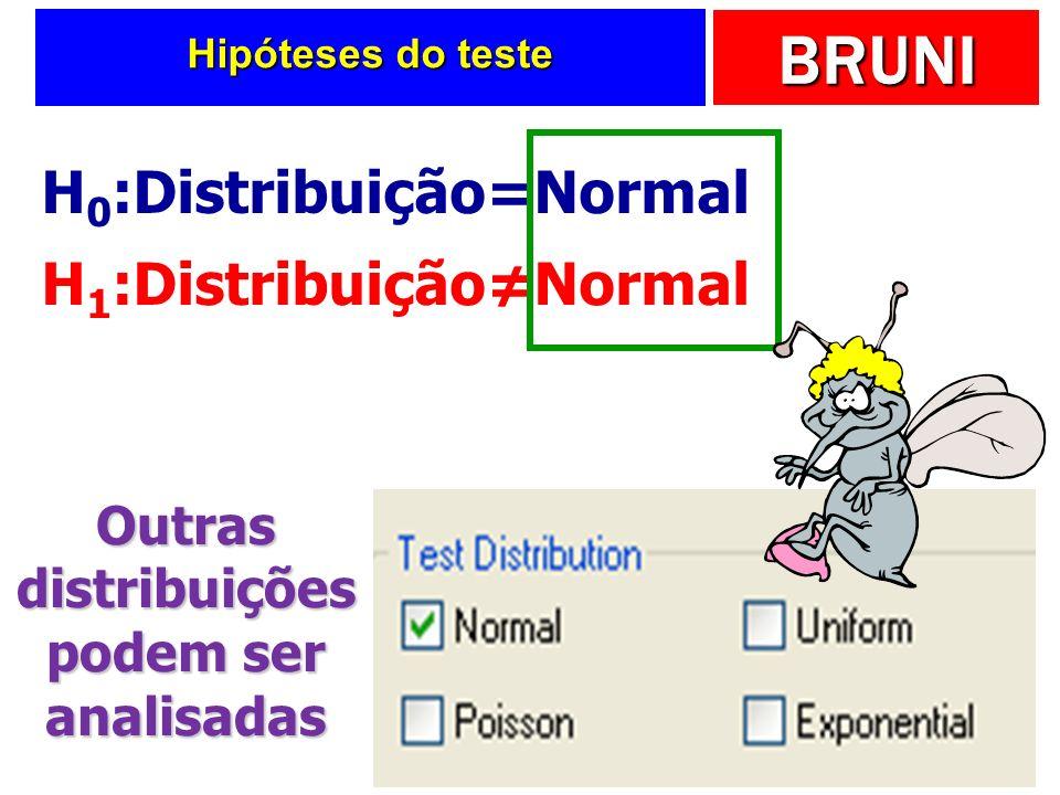 BRUNI Hipóteses do teste H 0 :Distribuição=Normal H 1 :DistribuiçãoNormal Outras distribuições podem ser analisadas