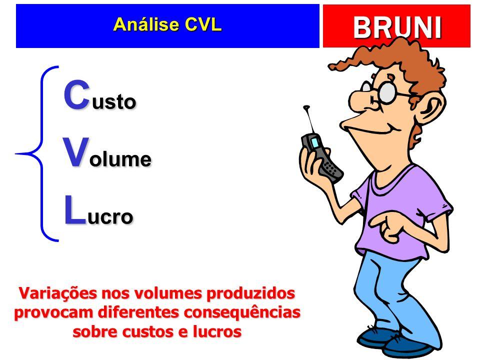 BRUNI Análise CVL C usto V olume L ucro Variações nos volumes produzidos provocam diferentes consequências sobre custos e lucros