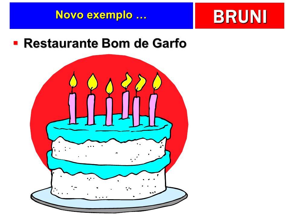 BRUNI Novo exemplo … Restaurante Bom de Garfo Restaurante Bom de Garfo
