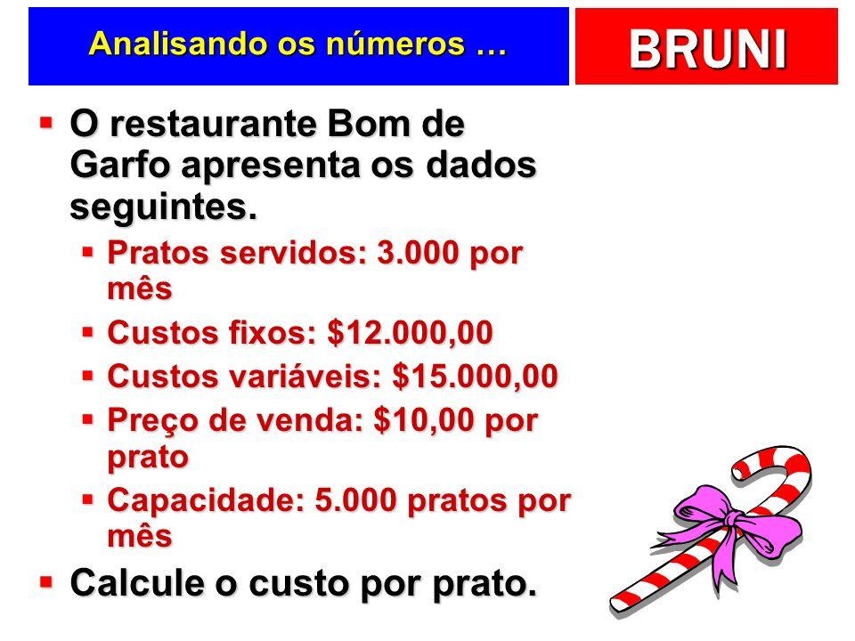 BRUNI Analisando os números … O restaurante Bom de Garfo apresenta os dados seguintes. O restaurante Bom de Garfo apresenta os dados seguintes. Pratos