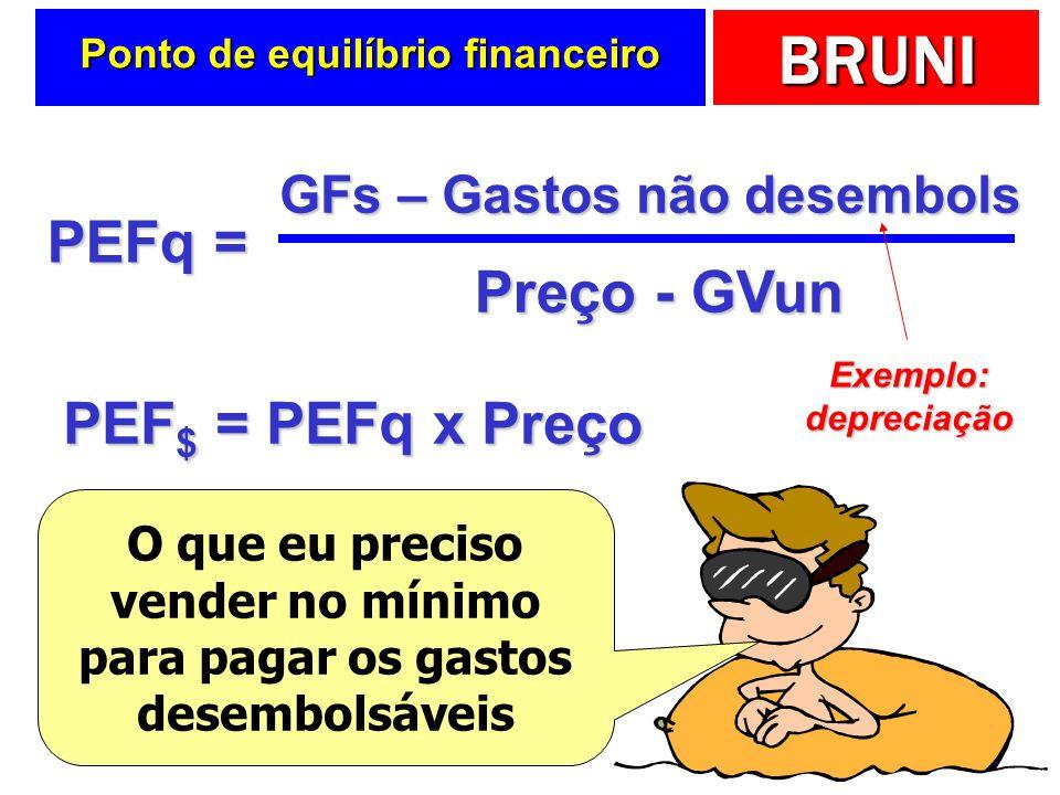 BRUNI Ponto de equilíbrio financeiro PEFq = GFs – Gastos não desembols Preço - GVun PEF $ = PEFq x Preço O que eu preciso vender no mínimo para pagar