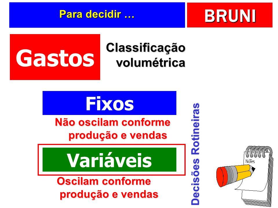 BRUNI Para decidir … Fixos Variáveis Gastos Classificação volumétrica Não oscilam conforme produção e vendas Oscilam conforme produção e vendas Decisõ