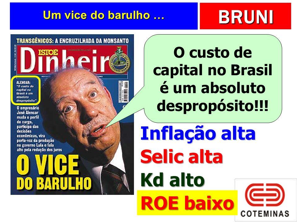 BRUNI Um vice do barulho … O custo de capital no Brasil é um absoluto despropósito!!! Inflação alta Selic alta Kd alto ROE baixo