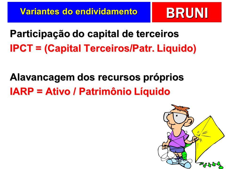 BRUNI Variantes do endividamento Participação do capital de terceiros IPCT = (Capital Terceiros/Patr. Liquido) Alavancagem dos recursos próprios IARP