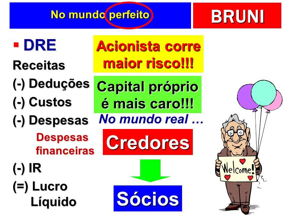 BRUNI No mundo perfeito DRE DREReceitas (-) Deduções (-) Custos (-) Despesas Despesas financeiras Despesas financeiras (-) IR (=) Lucro Líquido Credor