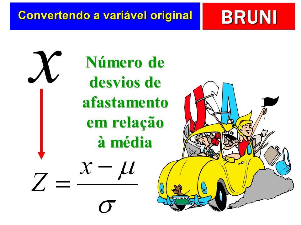 BRUNI Convertendo a variável original x Número de desvios de afastamento em relação à média