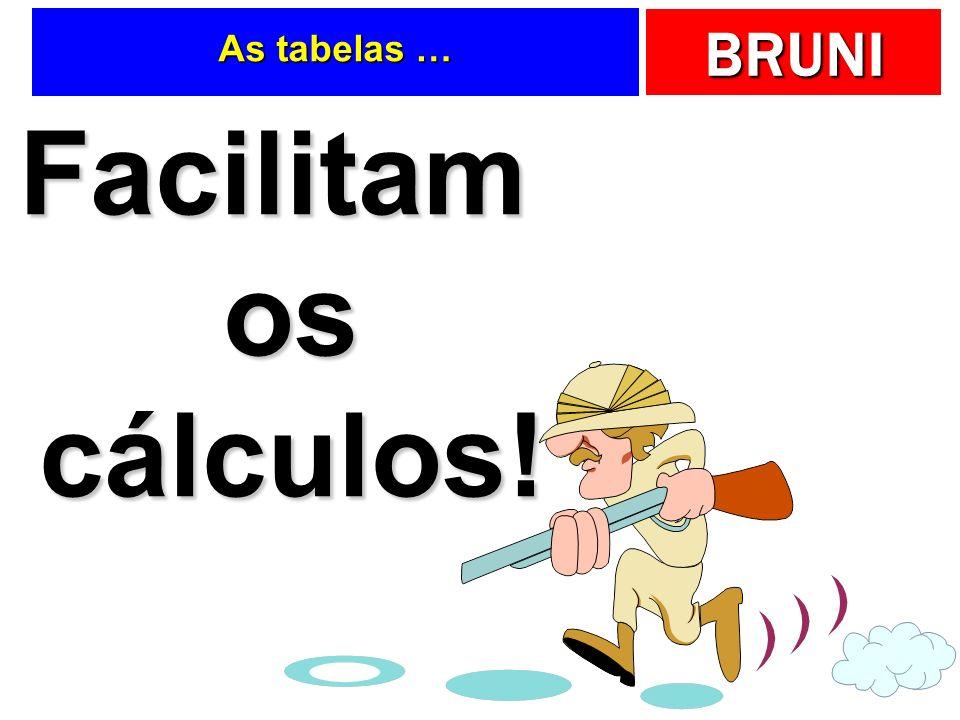 BRUNI As tabelas … Facilitam os cálculos!