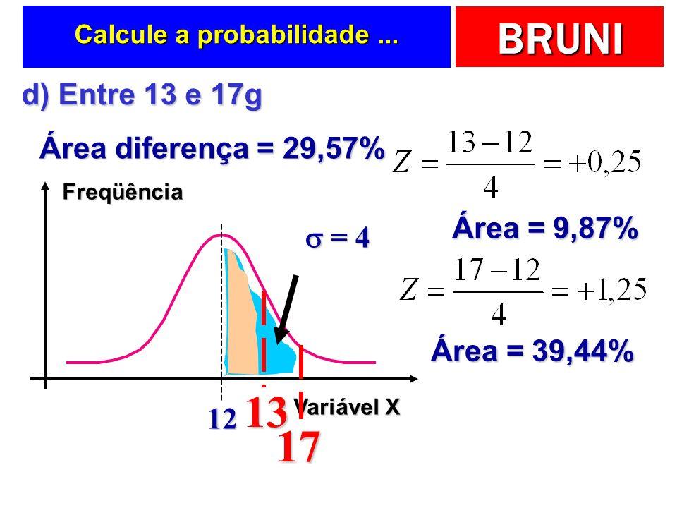 BRUNI Calcule a probabilidade... Freqüência Variável X 12 = 4 = 4 d) Entre 13 e 17g d) Entre 13 e 17g 13 17 Área = 9,87% Área = 39,44% Área diferença