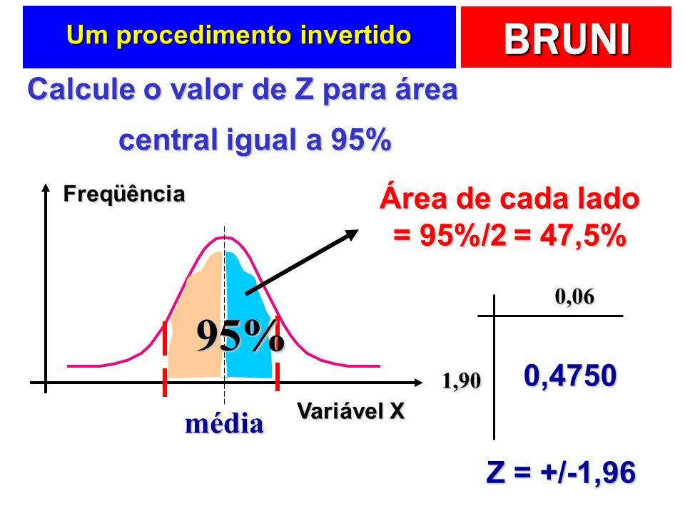 BRUNI Um procedimento invertido Freqüência Variável X média Calcule o valor de Z para área central igual a 95% Área de cada lado = 95%/2 = 47,5% Z = +