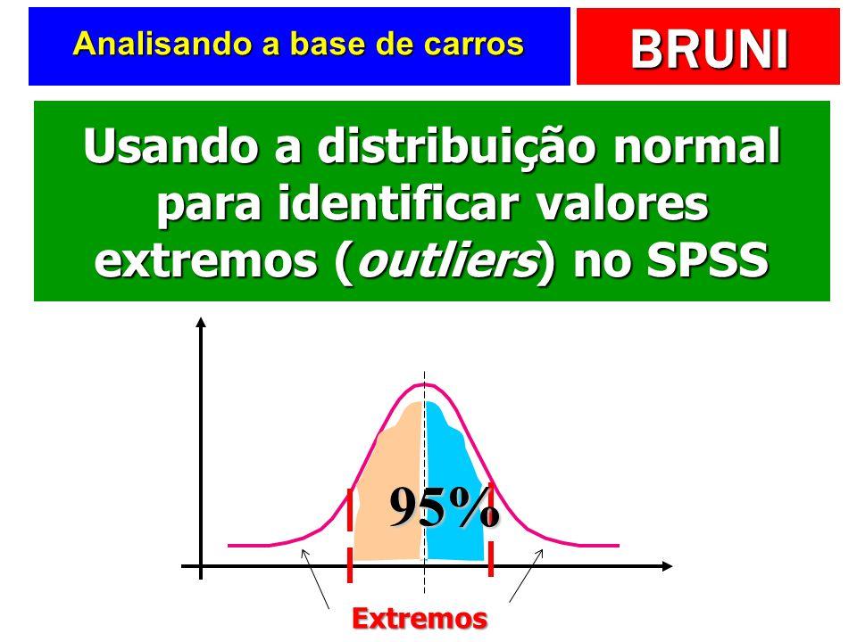 BRUNI Analisando a base de carros Usando a distribuição normal para identificar valores extremos (outliers) no SPSS 95% Extremos