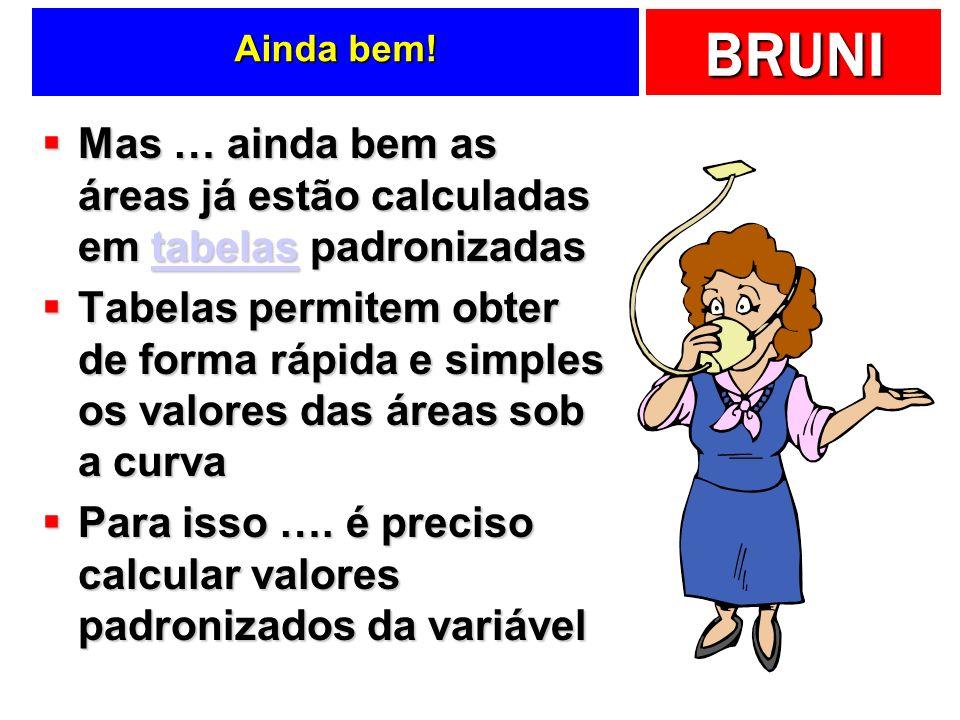 BRUNI Um sino de múltiplos usos Um sino de múltiplos usos Veja exemplo no Excel!!!