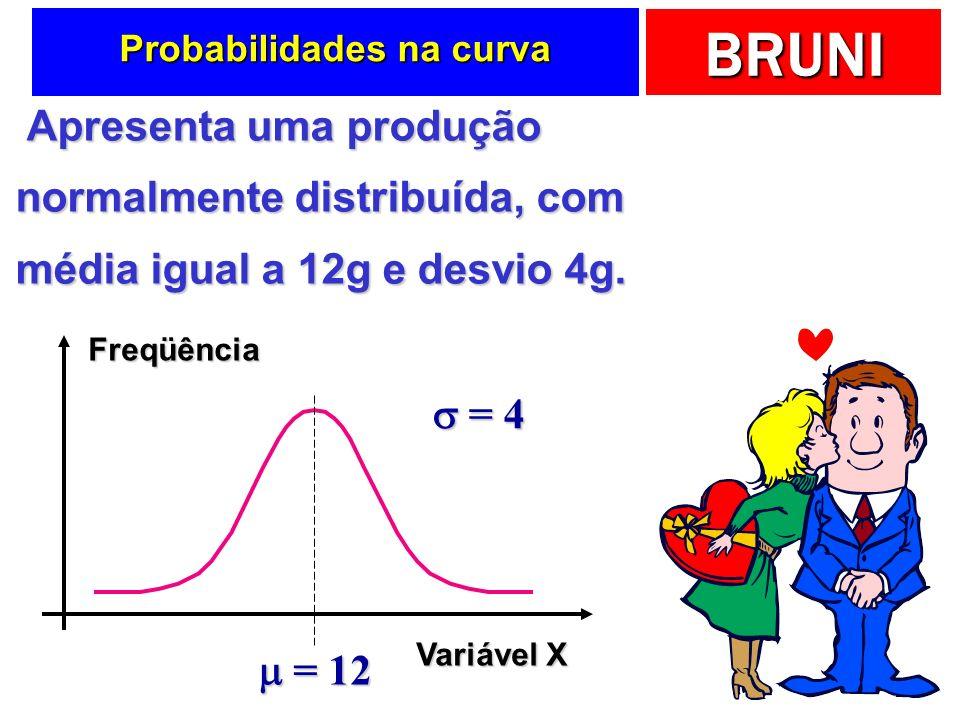 BRUNI Probabilidades na curva Apresenta uma produção normalmente distribuída, com média igual a 12g e desvio 4g. Apresenta uma produção normalmente di