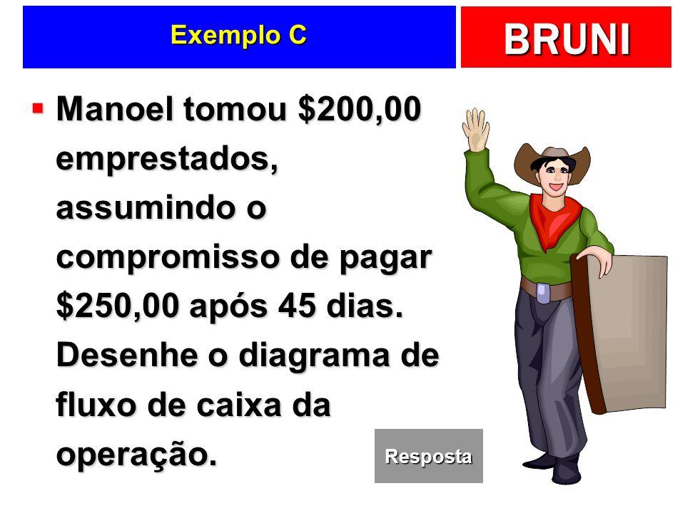 BRUNI Exemplo C Manoel tomou $200,00 emprestados, assumindo o compromisso de pagar $250,00 após 45 dias.