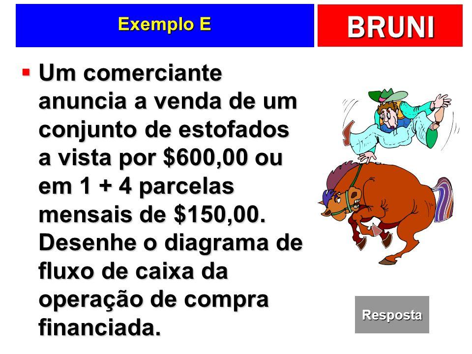 BRUNI Exemplo E Um comerciante anuncia a venda de um conjunto de estofados a vista por $600,00 ou em 1 + 4 parcelas mensais de $150,00.