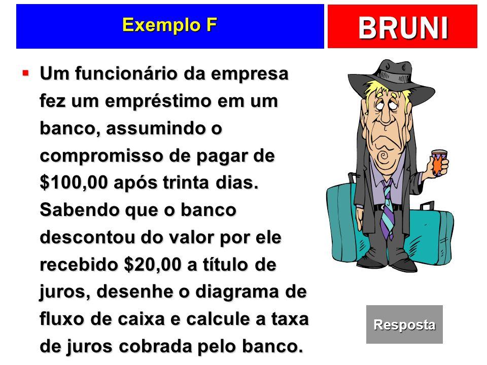 BRUNI Exemplo F Um funcionário da empresa fez um empréstimo em um banco, assumindo o compromisso de pagar de $100,00 após trinta dias.