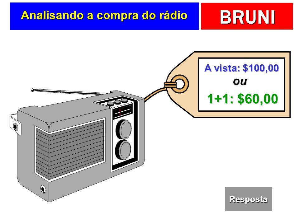 BRUNI Analisando a compra do rádio A vista: $100,00 1+1: $60,00 ou Resposta