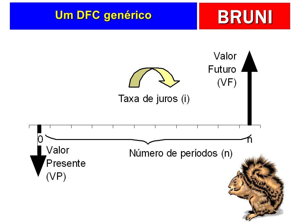 BRUNI Um DFC genérico