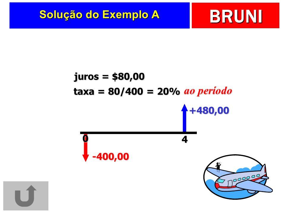 BRUNI Solução do Exemplo A -400,00 +480,00 4 taxa = 80/400 = 20% juros = $80,00 ao período 0