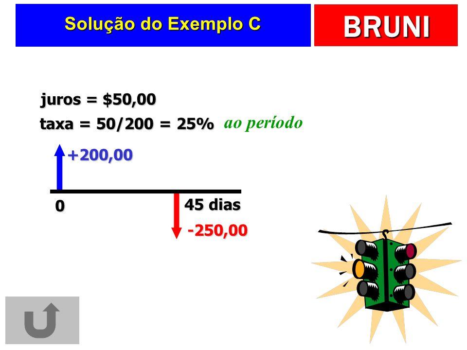 BRUNI Solução do Exemplo C -250,00 +200,00 45 dias taxa = 50/200 = 25% juros = $50,00 ao período 0