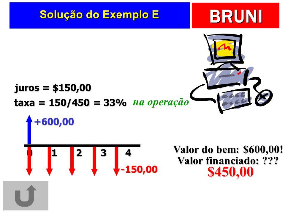 BRUNI Solução do Exemplo E +600,00 taxa = 150/450 = 33% juros = $150,00 na operação20143 -150,00 Valor do bem: $600,00.
