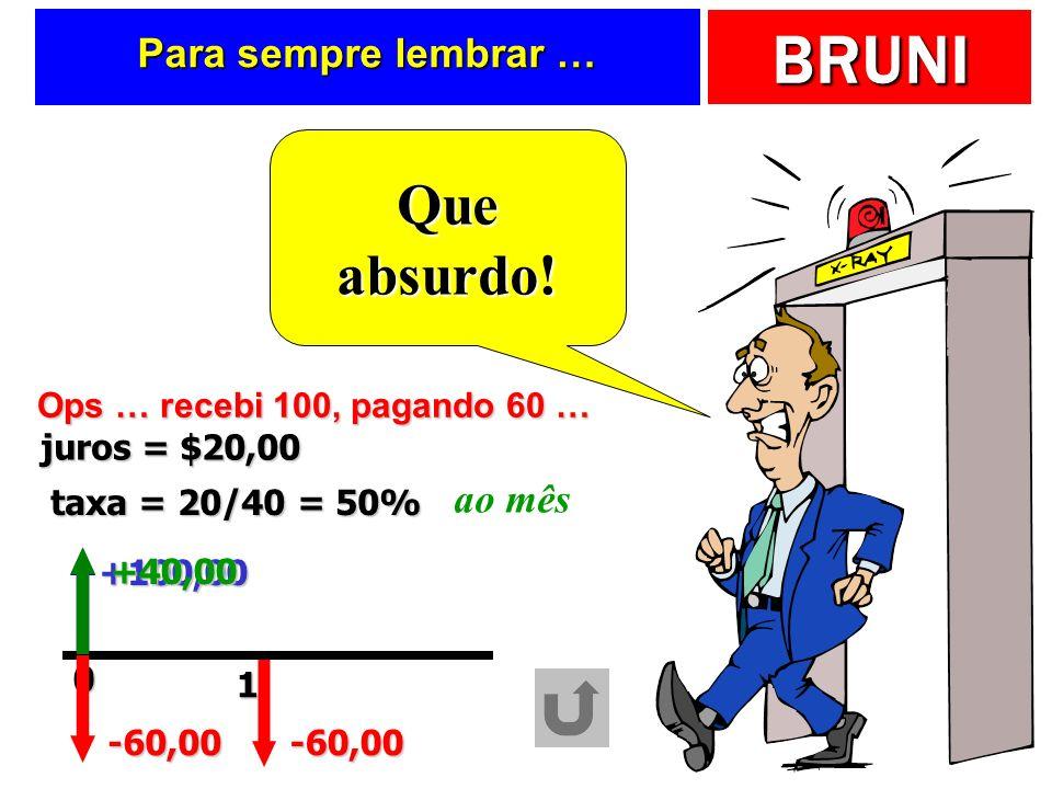 BRUNI Para sempre lembrar … +100,00 taxa = 20/40 = 50% juros = $20,00 ao mês01 -60,00-60,00 +40,00 Ops … recebi 100, pagando 60 … Que absurdo!