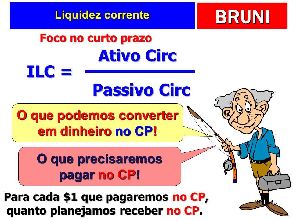 BRUNI Liquidez corrente ILC = Ativo Circ Passivo Circ O que podemos converter em dinheiro no CP! O que precisaremos pagar no CP! Para cada $1 que paga