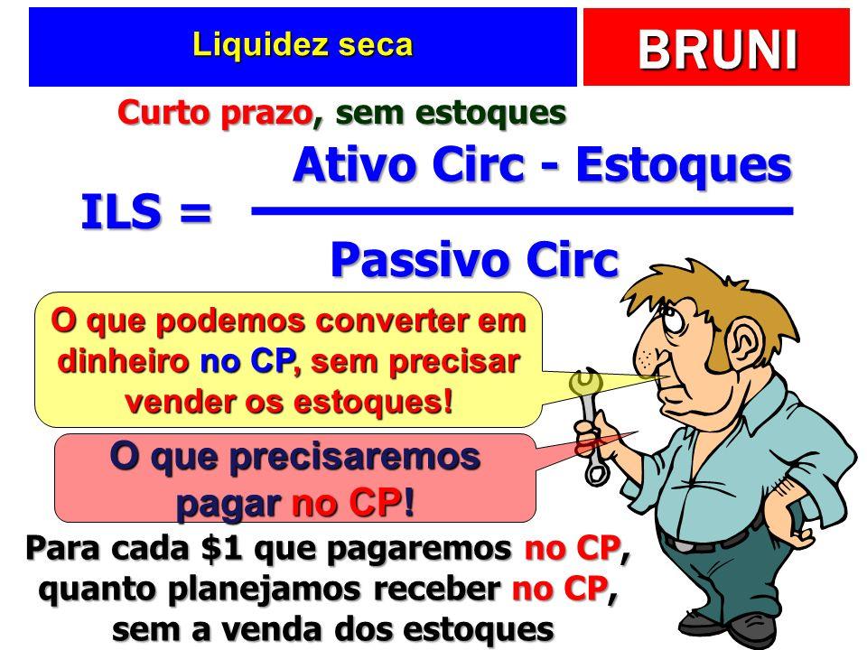 BRUNI Liquidez seca ILS = Ativo Circ - Estoques Passivo Circ O que podemos converter em dinheiro no CP, sem precisar vender os estoques! O que precisa