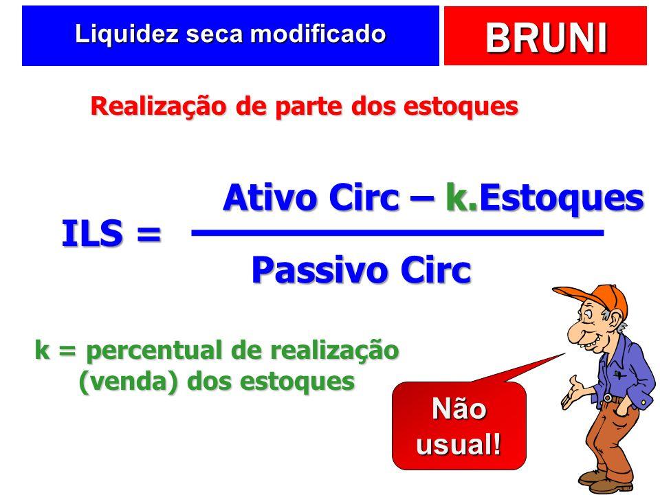 BRUNI Liquidez seca modificado ILS = Ativo Circ – k.Estoques Passivo Circ k = percentual de realização (venda) dos estoques Realização de parte dos es