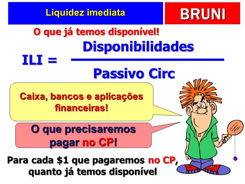 BRUNI Liquidez imediata ILI = Disponibilidades Passivo Circ Caixa, bancos e aplicações financeiras! O que precisaremos pagar no CP! Para cada $1 que p