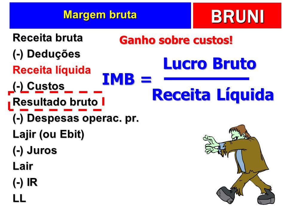 BRUNI Margem bruta Receita bruta (-) Deduções Receita líquida (-) Custos Resultado bruto (-) Despesas operac. pr. Lajir (ou Ebit) (-) Juros Lair (-) I