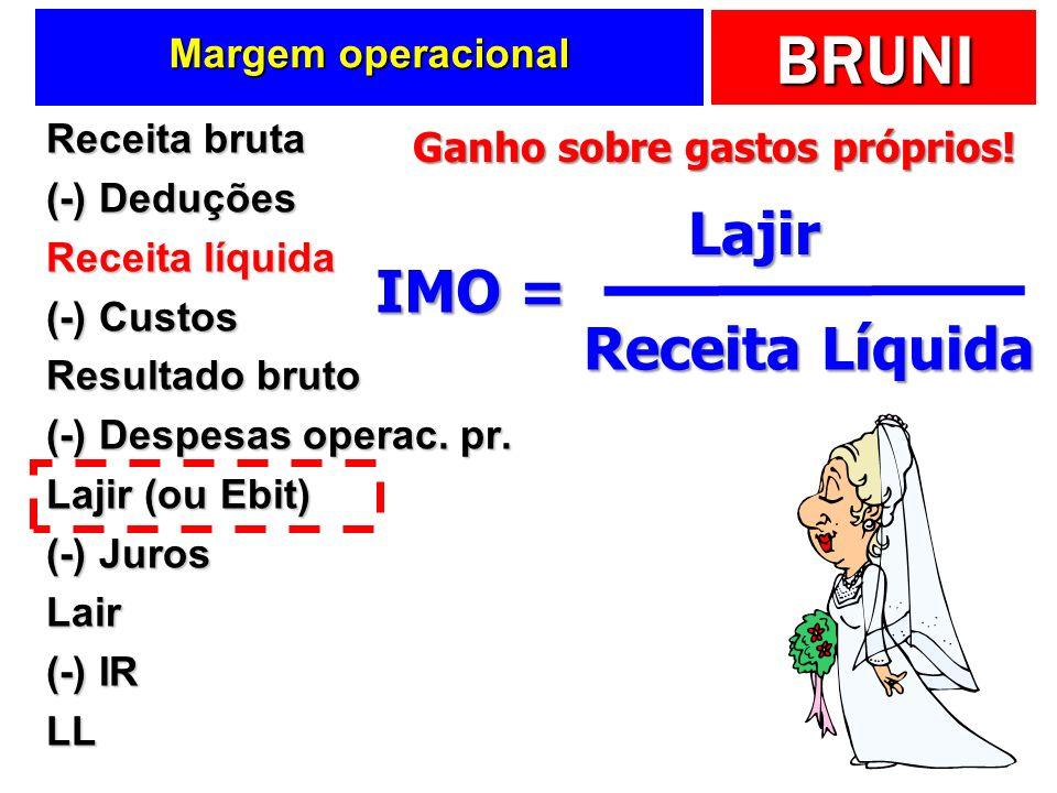 BRUNI Margem operacional Receita bruta (-) Deduções Receita líquida (-) Custos Resultado bruto (-) Despesas operac. pr. Lajir (ou Ebit) (-) Juros Lair