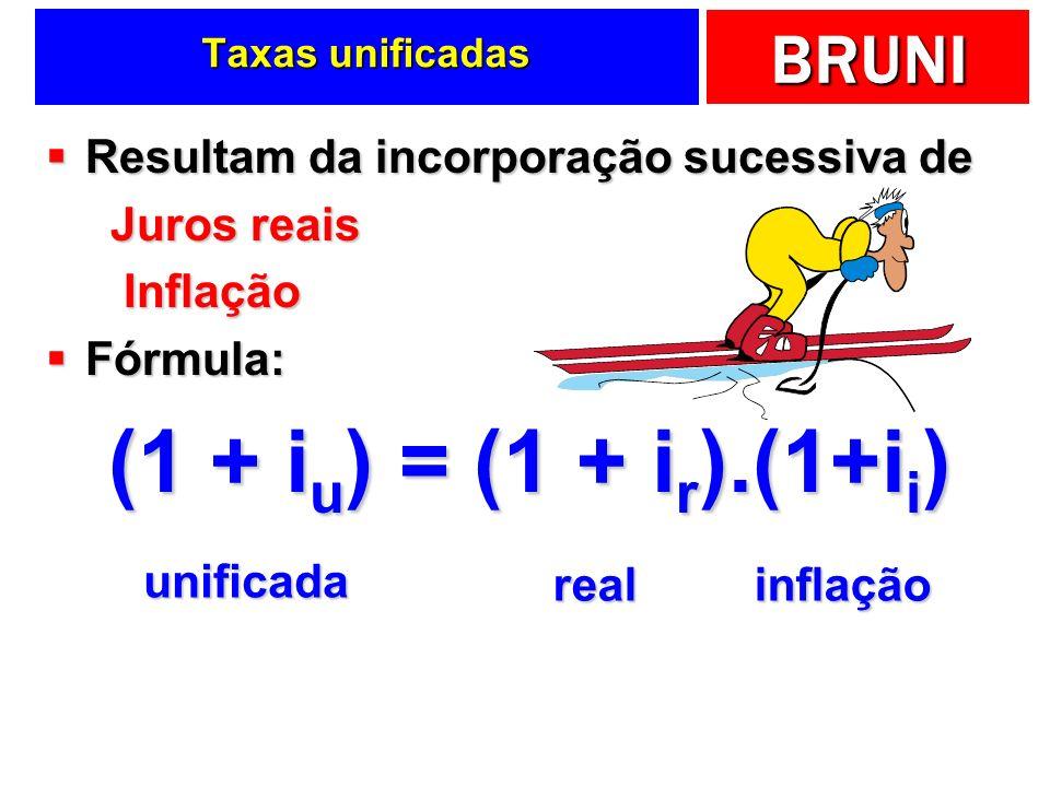 BRUNI Resultam da incorporação sucessiva de Resultam da incorporação sucessiva de Juros reais Juros reais Inflação Inflação Fórmula: Fórmula: (1 + i u