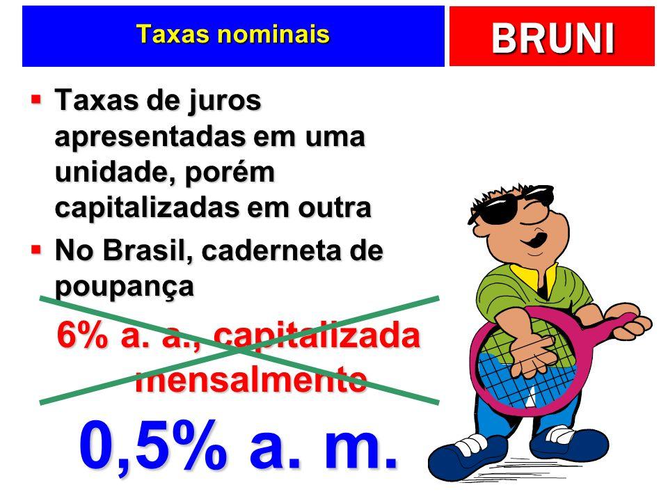 BRUNI Taxas de juros apresentadas em uma unidade, porém capitalizadas em outra Taxas de juros apresentadas em uma unidade, porém capitalizadas em outr