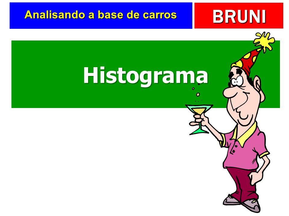 BRUNI Analisando a base de carros Histograma