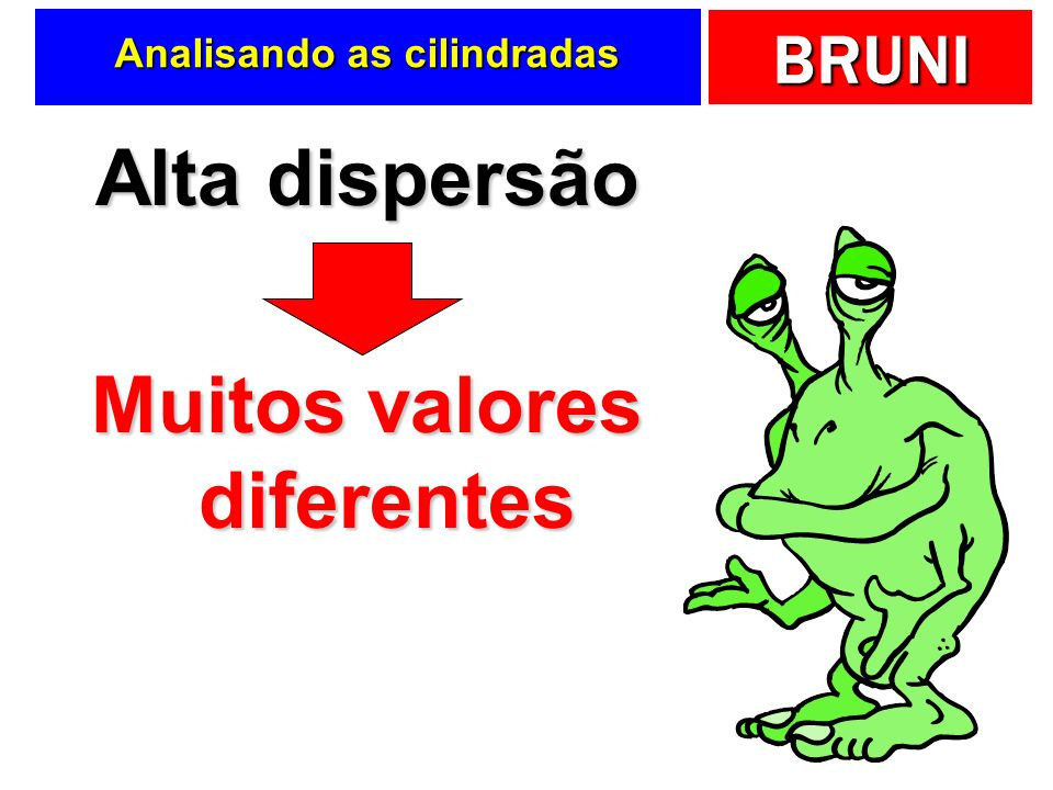 BRUNI Analisando as cilindradas Alta dispersão Muitos valores diferentes