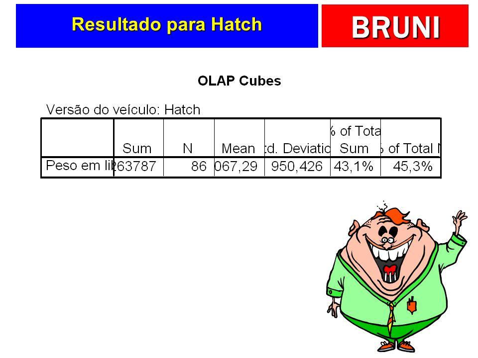 BRUNI Resultado para Hatch