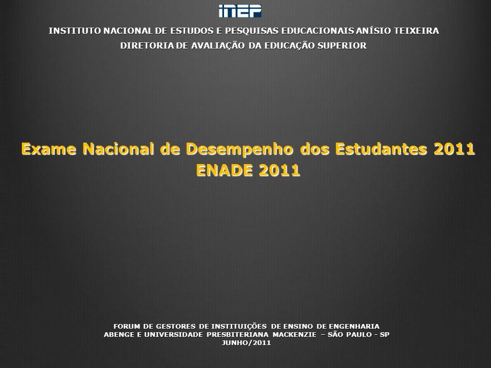 INSTITUTO NACIONAL DE ESTUDOS E PESQUISAS EDUCACIONAIS ANÍSIO TEIXEIRA DIRETORIA DE AVALIAÇÃO DA EDUCAÇÃO SUPERIOR Exame Nacional de Desempenho dos Es