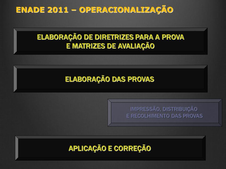 ELABORAÇÃO DE DIRETRIZES PARA A PROVA E MATRIZES DE AVALIAÇÃO APLICAÇÃO E CORREÇÃO ELABORAÇÃO DAS PROVAS ENADE 2011 – OPERACIONALIZAÇÃO
