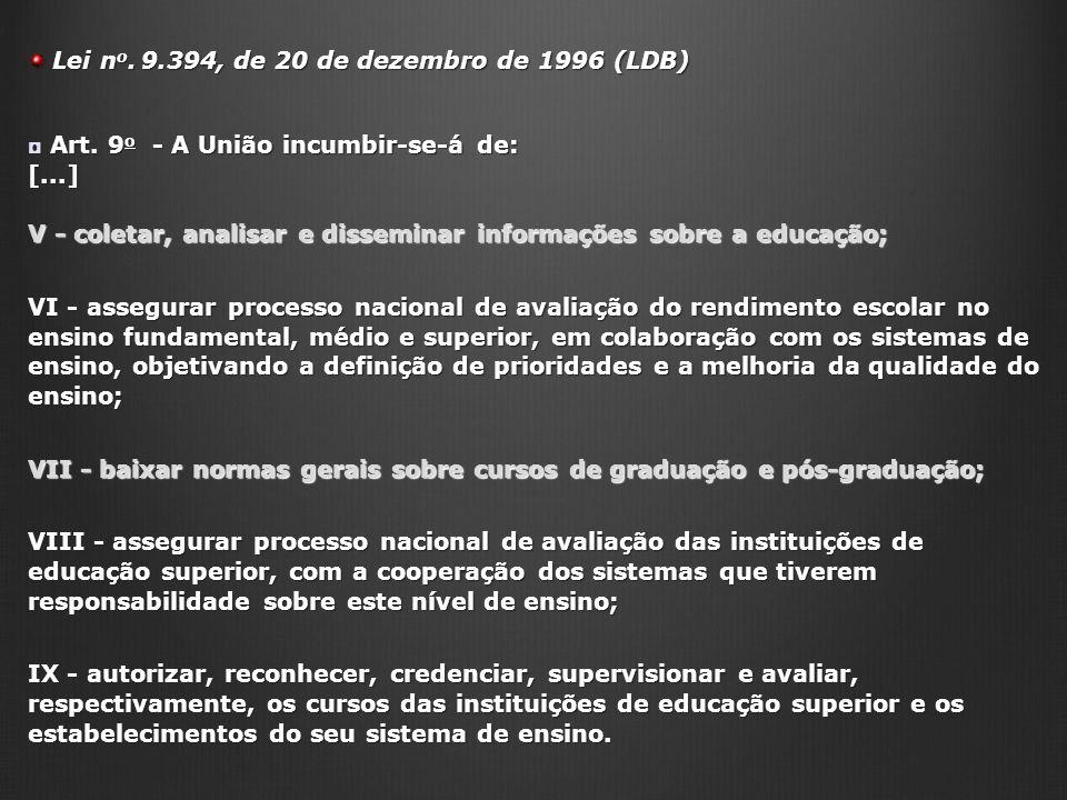 Lei n o. 9.394, de 20 de dezembro de 1996 (LDB) Lei n o. 9.394, de 20 de dezembro de 1996 (LDB) Art. 9 o - A União incumbir-se-á de: [...] Art. 9 o -