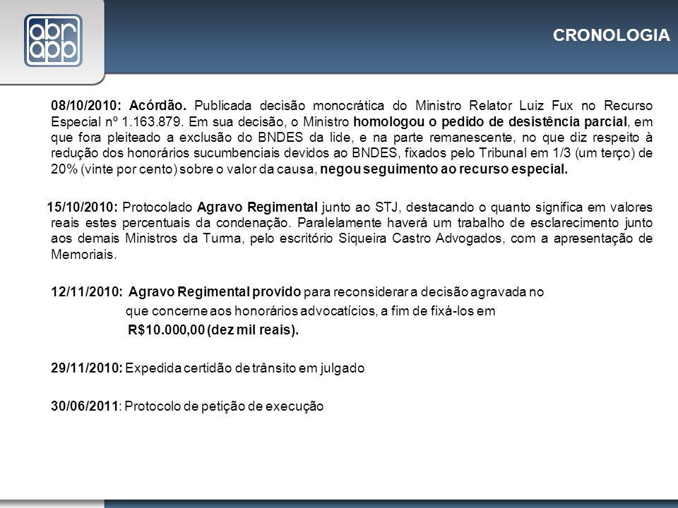 CRONOLOGIA 08/10/2010: Acórdão. Publicada decisão monocrática do Ministro Relator Luiz Fux no Recurso Especial nº 1.163.879. Em sua decisão, o Ministr