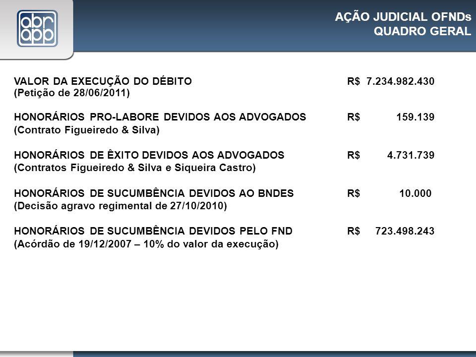AÇÃO JUDICIAL OFNDs QUADRO GERAL VALOR DA EXECUÇÃO DO DÉBITOR$ 7.234.982.430 (Petição de 28/06/2011) HONORÁRIOS PRO-LABORE DEVIDOS AOS ADVOGADOS R$ 15
