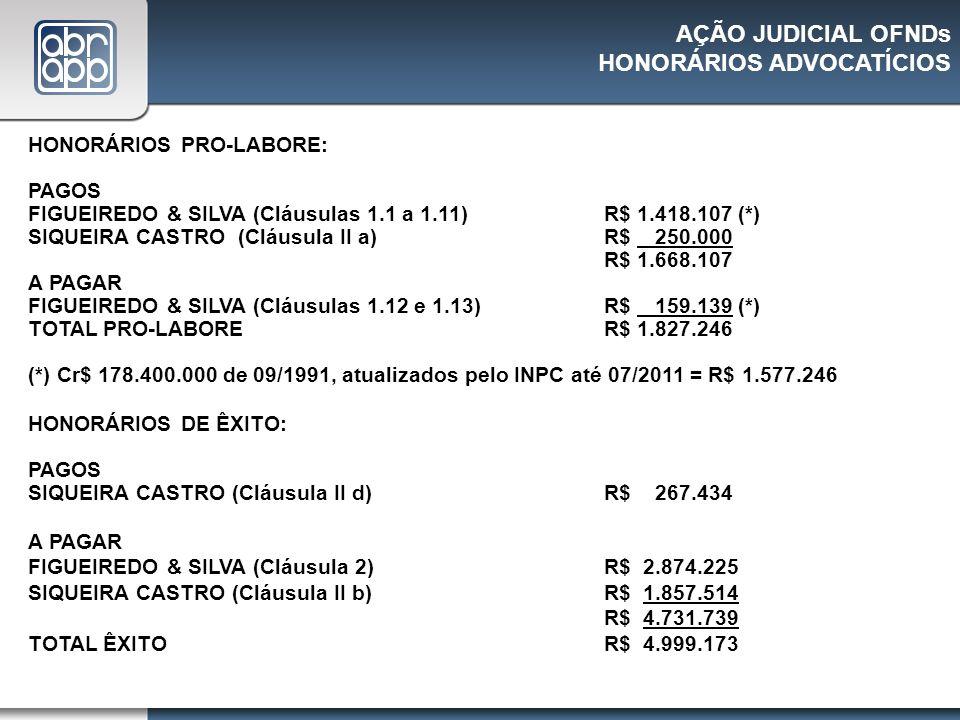 AÇÃO JUDICIAL OFNDs HONORÁRIOS ADVOCATÍCIOS HONORÁRIOS PRO-LABORE: PAGOS FIGUEIREDO & SILVA (Cláusulas 1.1 a 1.11)R$ 1.418.107 (*) SIQUEIRA CASTRO (Cl