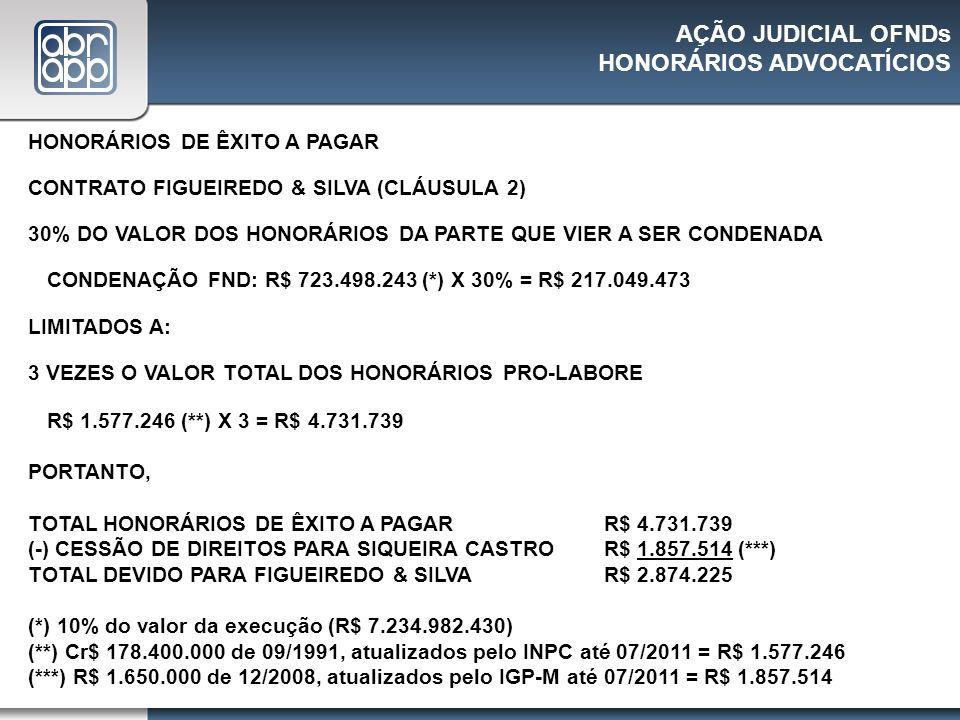 AÇÃO JUDICIAL OFNDs HONORÁRIOS ADVOCATÍCIOS HONORÁRIOS DE ÊXITO A PAGAR CONTRATO FIGUEIREDO & SILVA (CLÁUSULA 2) 30% DO VALOR DOS HONORÁRIOS DA PARTE